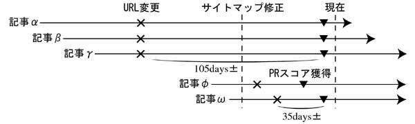 timechart.jpg